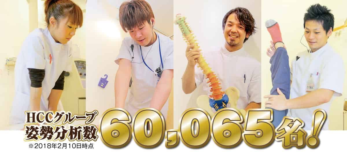 姿勢分析数60,065名の実績と経験